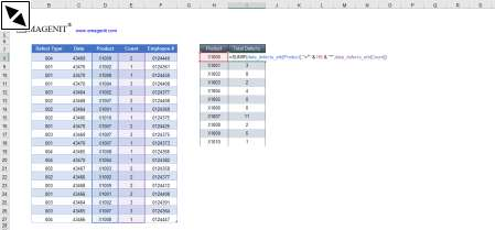 Excel Formula Construction and Data Processing