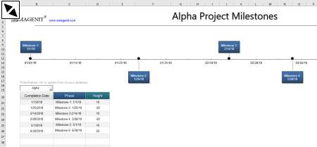 Excel Timeline Chart Consulting