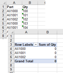 Text as numbers in pivot table.